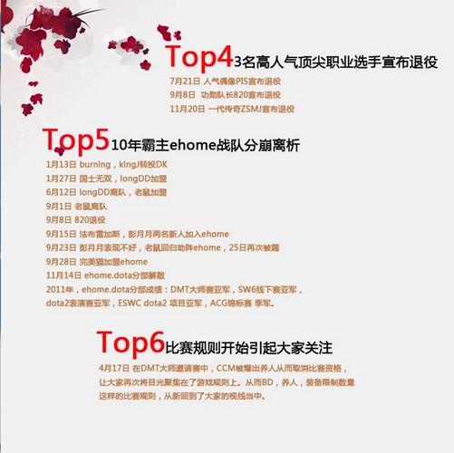 2011年DOTA界10大记事