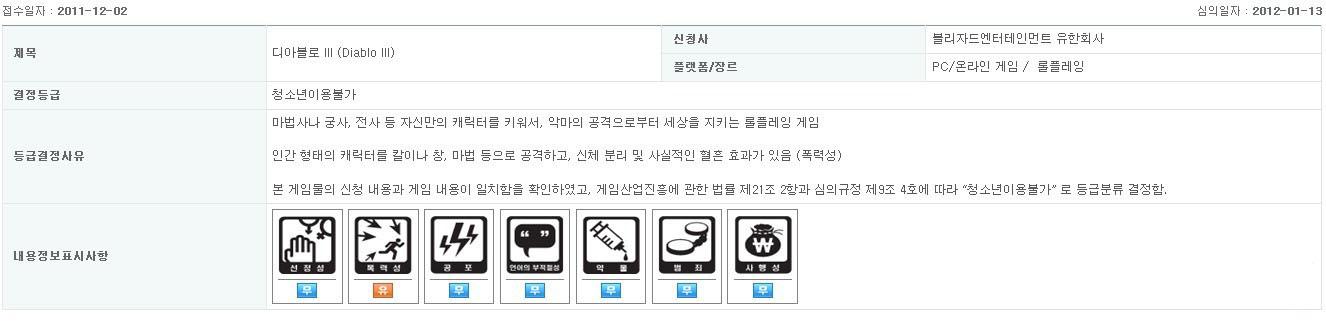 《暗黑3》韩国审批通过 beta测试展开