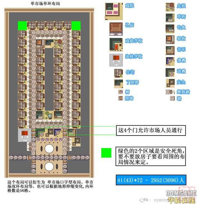 《皇帝:龙之崛起》攻略:建筑物摆放布局技巧