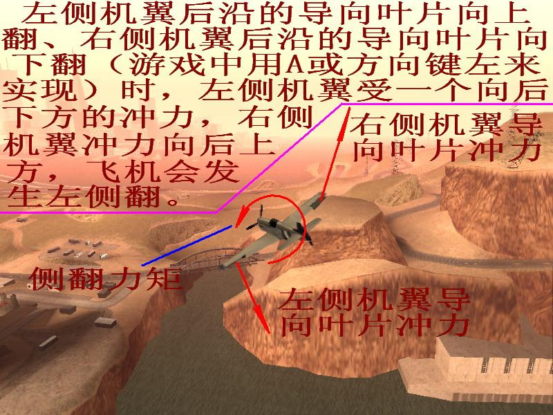 双翼飞机侧翻的原理:; 侠盗猎车圣安地列斯飞机操作方法图文教程