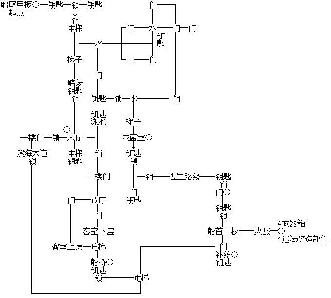 电路 电路图 电子 原理图 679_611