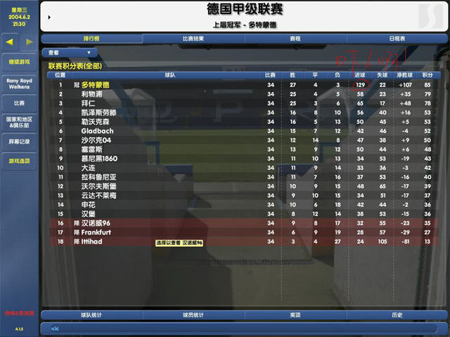 冠军足球经理0304赛季截图1