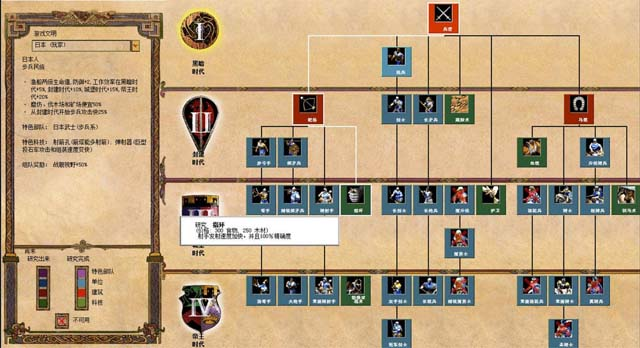 帝国时代2:被遗忘的帝国中文完美版截图4