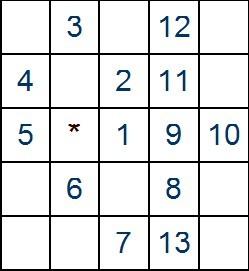 机械迷城五子棋13步必胜走法图片