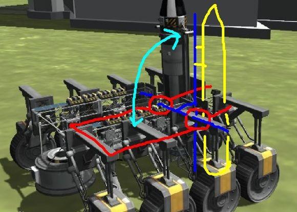 《坎巴拉太空计划》导弹车设计攻略