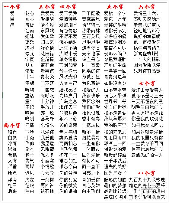 疯狂猜歌名闯关模式答案大全_乐游网