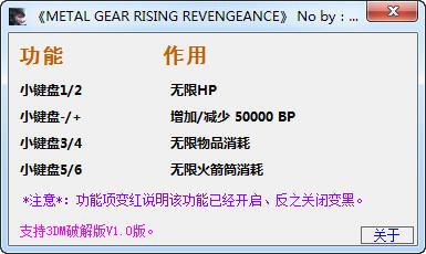 合金装备崛起复仇中文版修改器+4