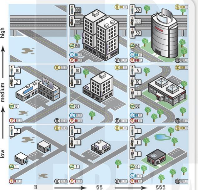 模拟城市5欧洲马路与人行道MOD