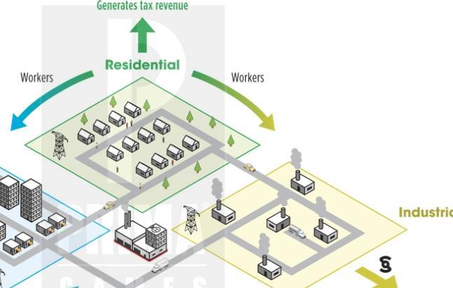 模拟城市5巨塔基础层修改MOD