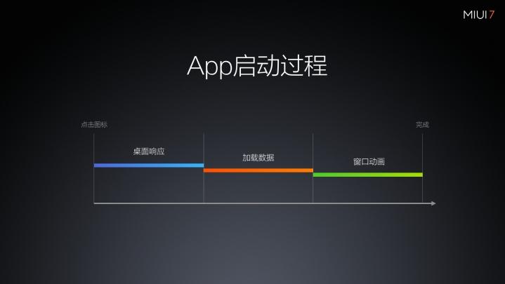 云顶娱乐app官网 110