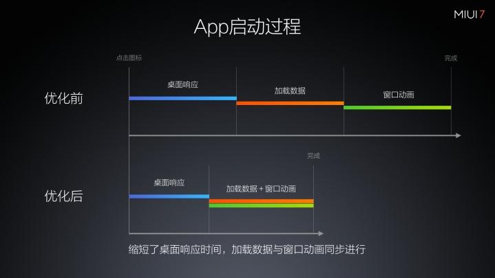 云顶娱乐app官网 111