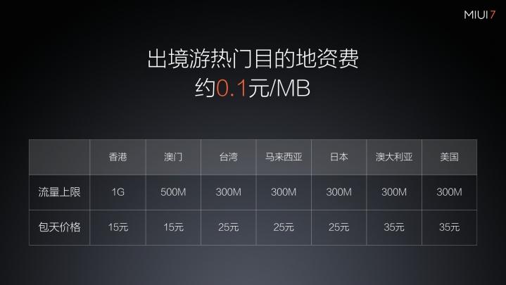 云顶娱乐app官网 120