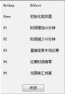 FIFA 16全版本五项修改器