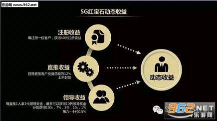 sg红宝石官方版v1.1.03(泰国暹罗珠宝中心)_截图2