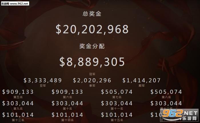 TI6_TI6中国夺冠央视三大频道联手播报