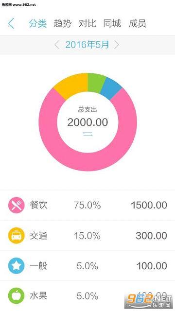 口袋记账appv3.3.0_截图2