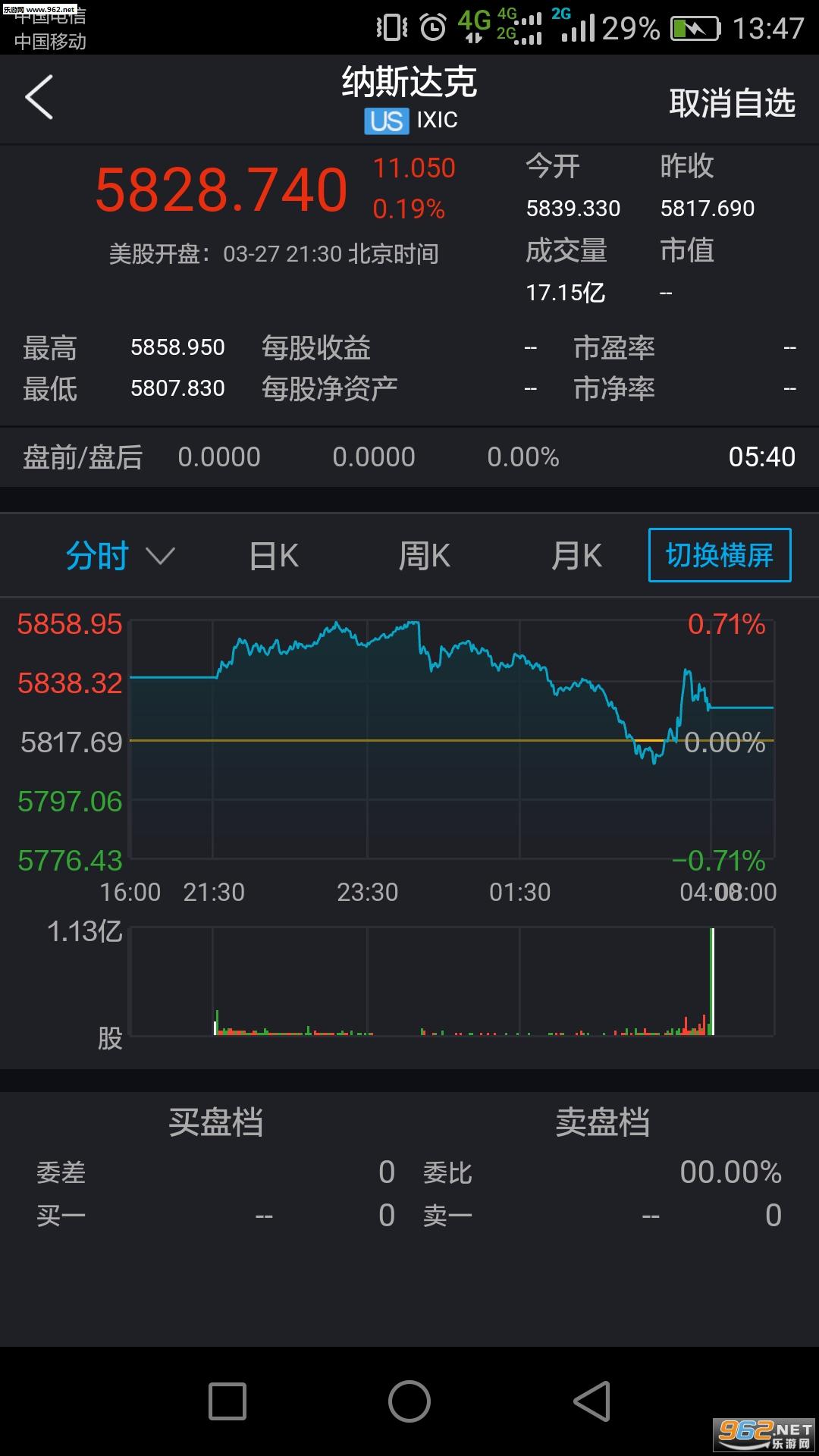 股联社app手机版v1.3.9_截图3