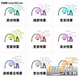 喷雾系列表情动态图片莉元二次萝图片包表情图片