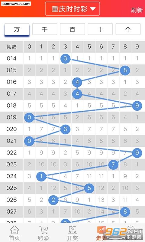 168彩票官方版v1.0.0_截图