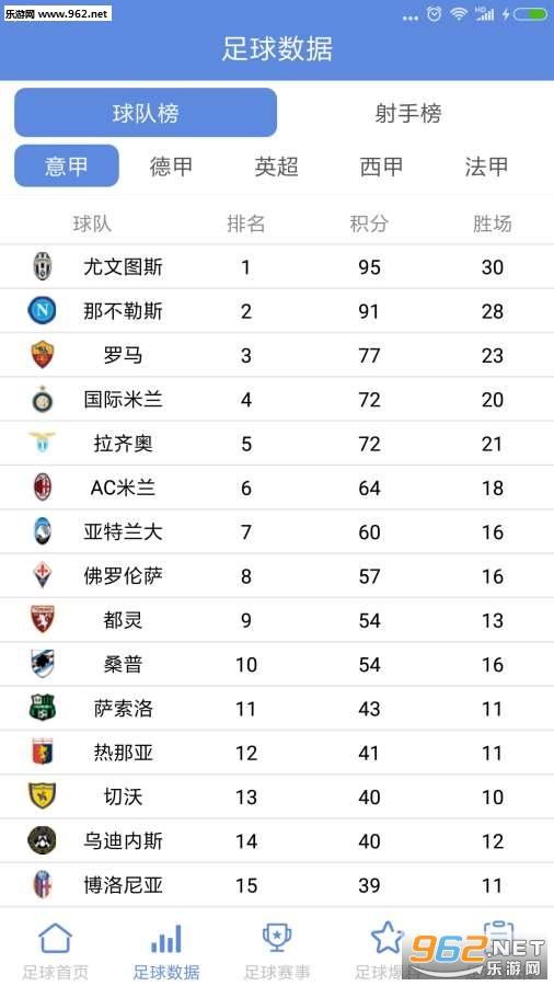 足球资讯app_截图0