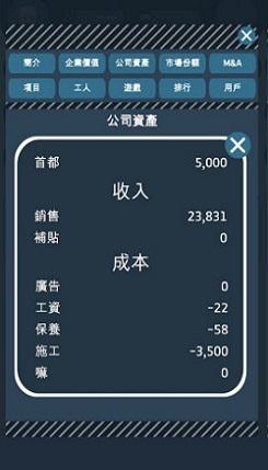 资本家的游戏公司安卓版v1.1.2_截图1