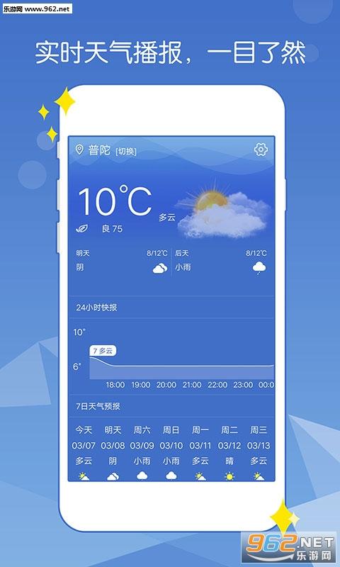 天气一点通appv1.00 安卓版_截图0