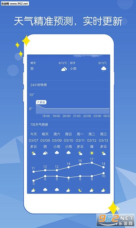 天气一点通appv1.00 安卓版_截图1