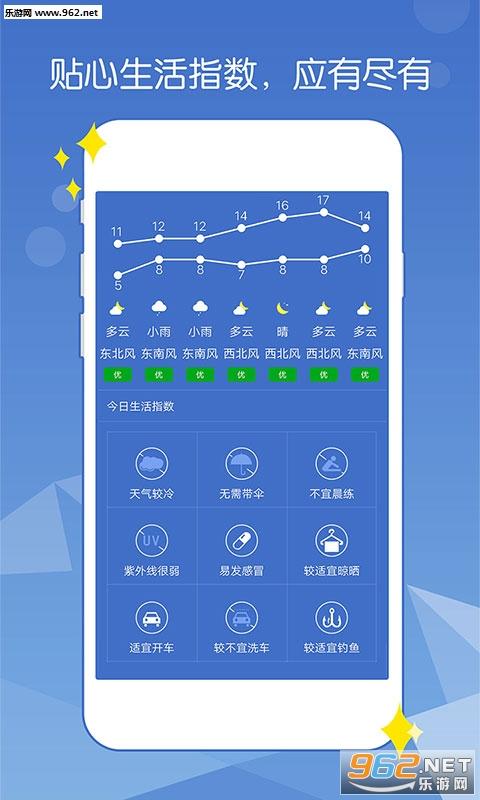 天气一点通appv1.00 安卓版_截图2