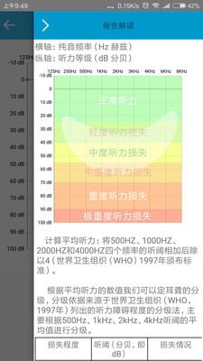 见声听力测试安卓版v2.2.0截图0