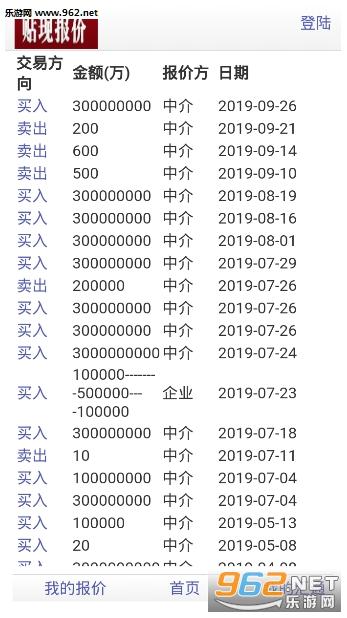汇通票据网appv1.0 苹果版_截图0