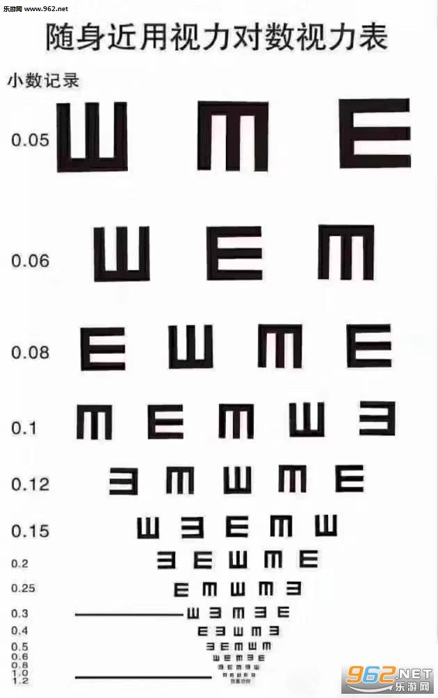 视力表我喜欢你表情包截图0