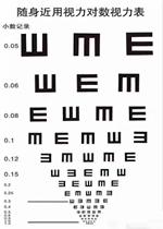 视力表我喜欢你表情包