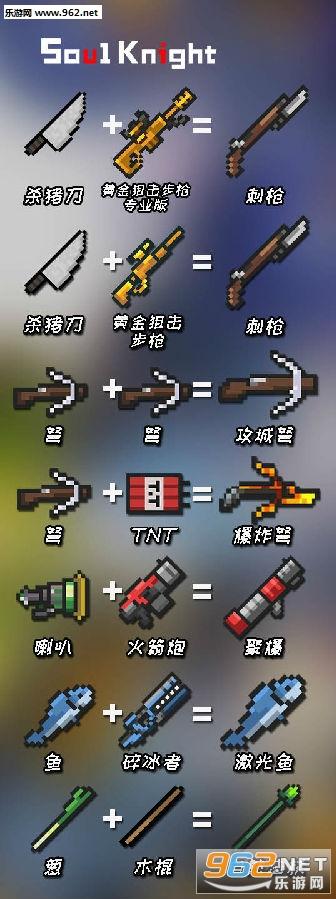元气骑士武器合成图鉴一览  元气骑士全新武器合成公式大全