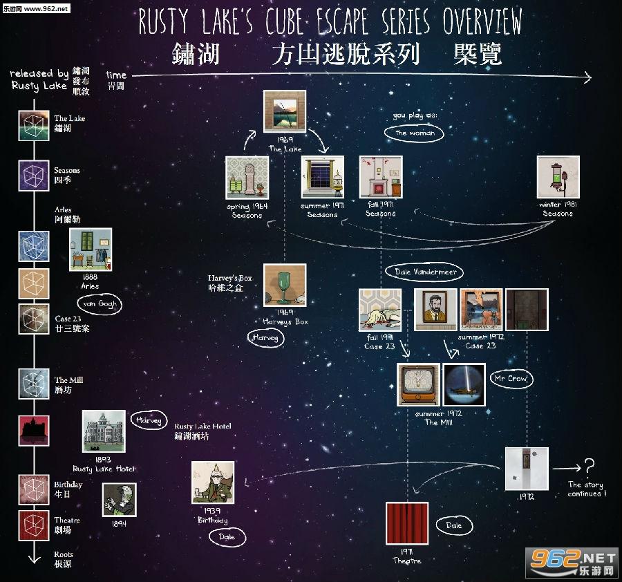 逃离方块系列游戏顺序图片 逃离方块游戏正确顺序