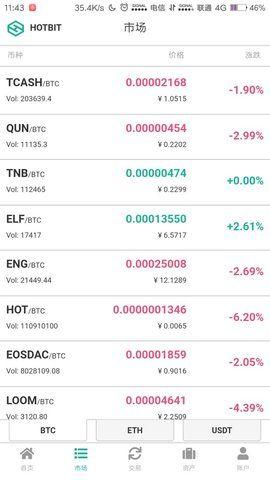 币扬交易平台