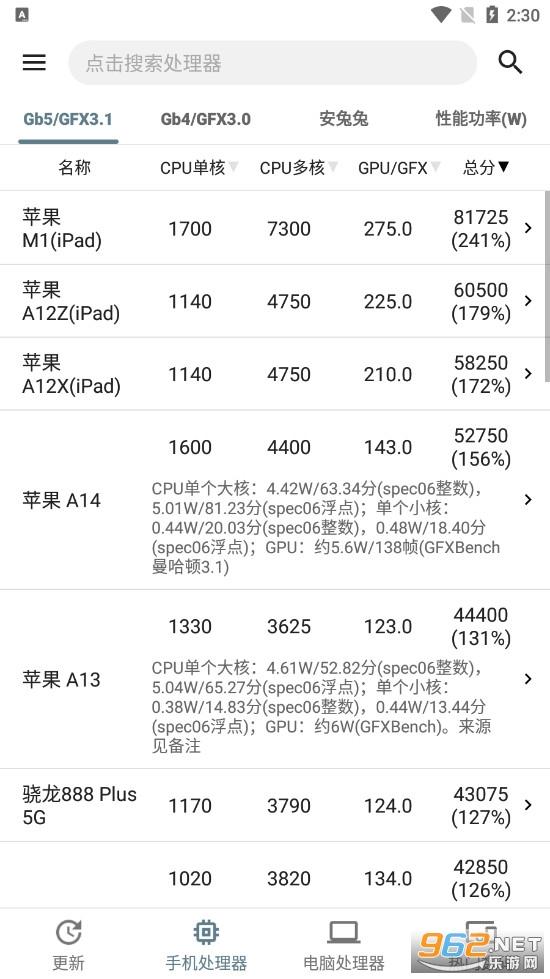 手机性能排行2021最新版v5.0.1截图3